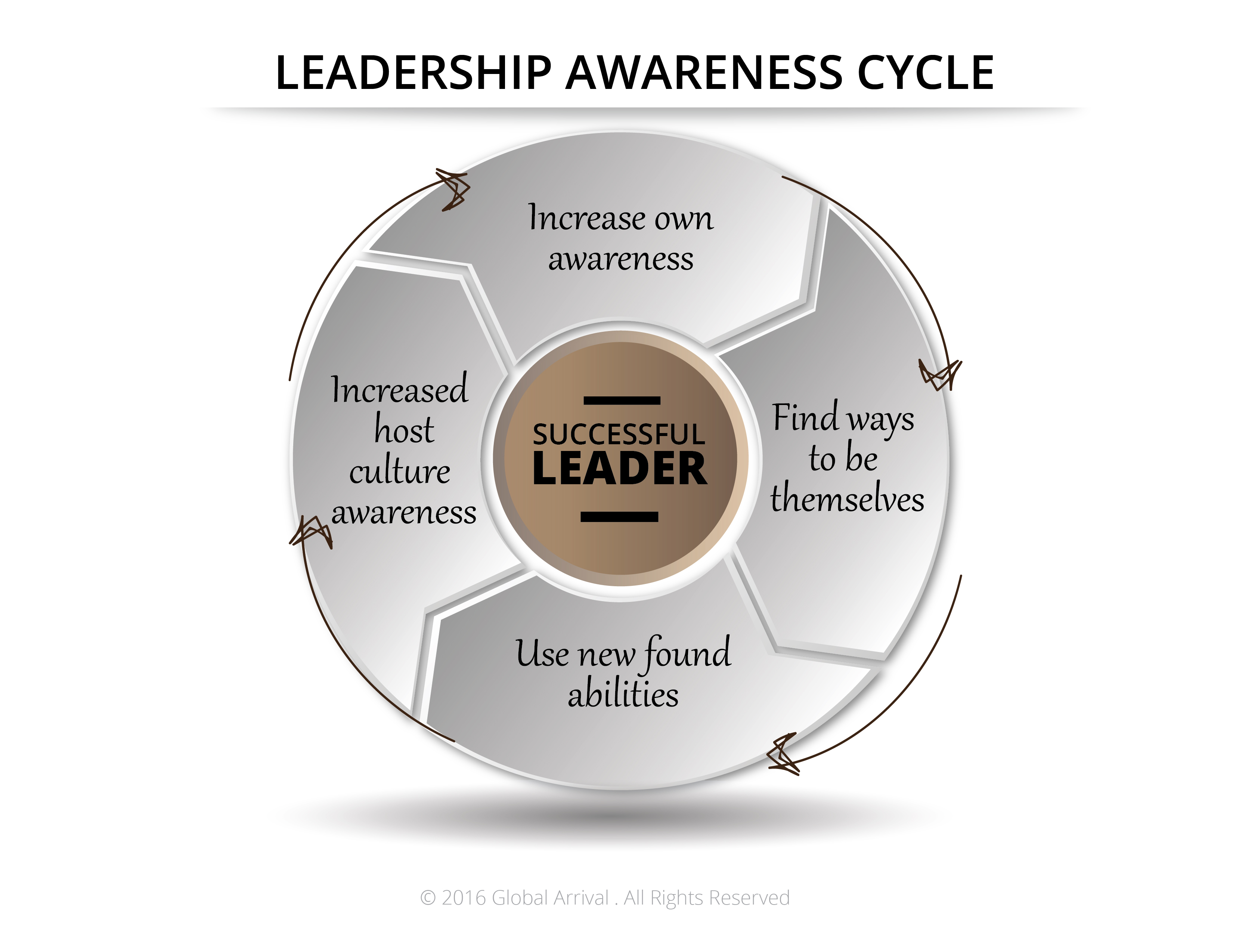 Candida-Awareness Cycle_2016