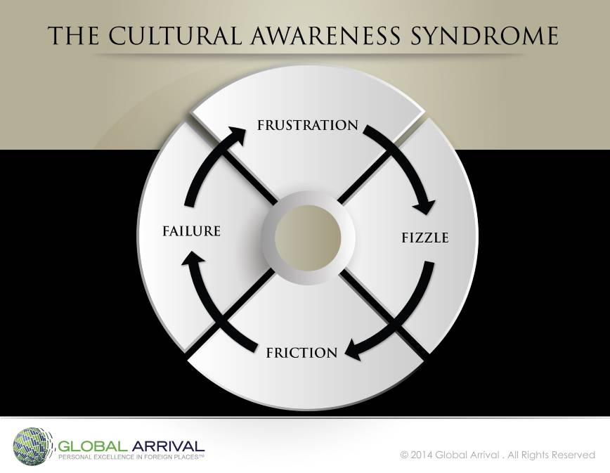 Marques-the cultural awareness syndrome (2)-1