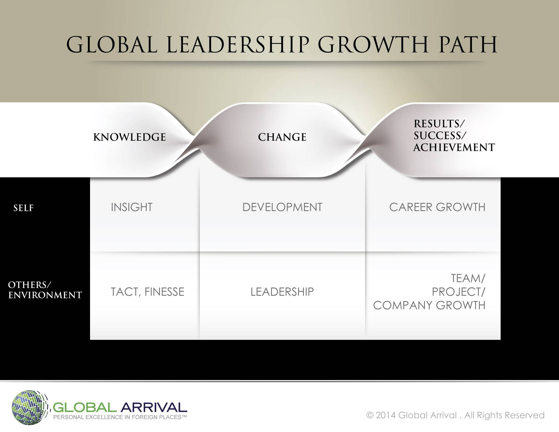 candida marques _Global Leadership Growth Path (2)-1